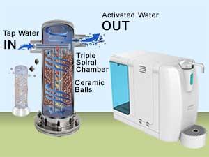 Masaru Emoto molecular water